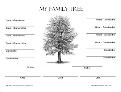 Family Tree Template Family Tree Templates 4 Generations 15 Best Images Of My Family Worksheet Printable My