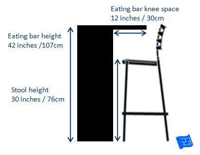 Bar Dimensions by Kitchen Dimensions Bar Stool Height 3b