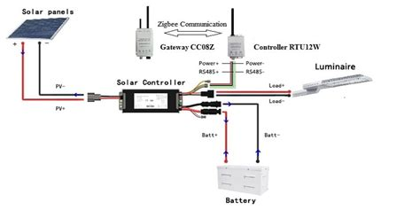 how does a solar controller work solar lights manufacturer