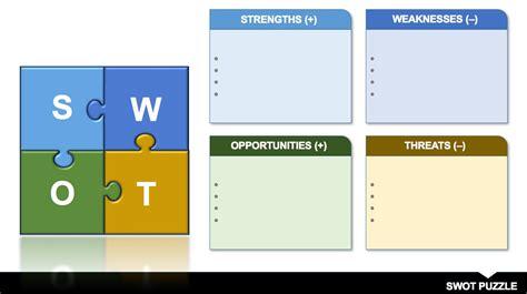 swot analyse vorlage powerpoint design