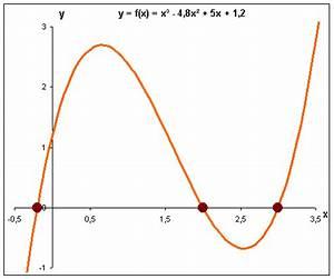 Nullstellen Berechnen Quadratische Funktion Aufgaben : exponentialfunktionen aufgaben ~ Themetempest.com Abrechnung