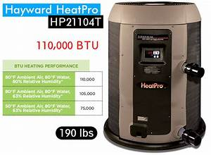 Hayward Heatpro