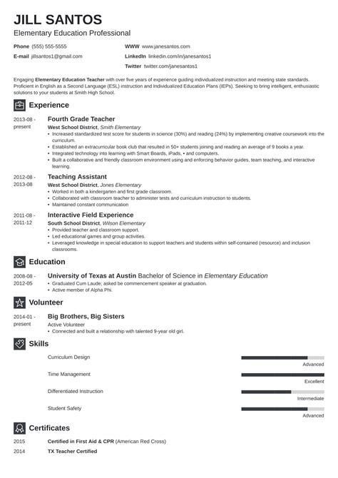 cv format resume  teaching job fresher  resume