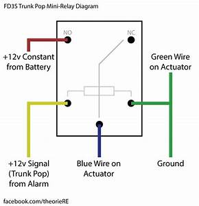 Fd Alarm With Automatic Door Lock  Faq  - Rx7club Com