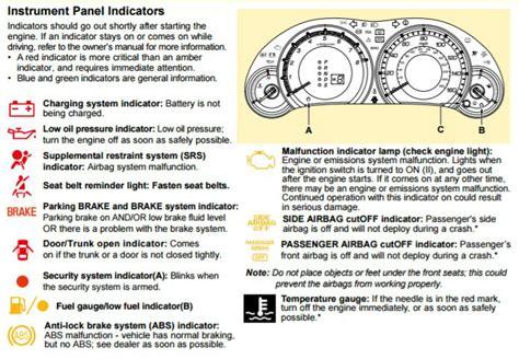 Acura-dashboard-warning-lights1_o