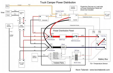 Truck Camper Inverter Kevin Taberski