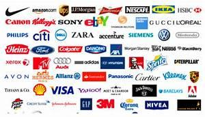 The list of top 10 Global companies | List Tops