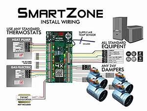 Smartzone-4x Control - 4 Zone Controller Kit W  Temp Sensor
