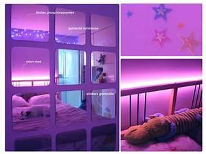 Neon Deco Chambre : la chambre n on paperblog ~ Teatrodelosmanantiales.com Idées de Décoration