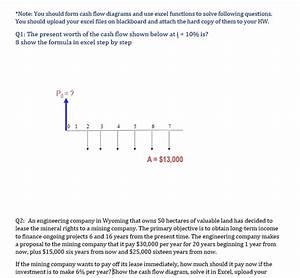 30 Cash Flow Diagram In Excel