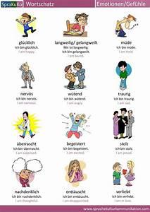 Wortschatz EmotionenGefhle Www