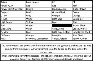 Koso Speedometer Wiring Diagram