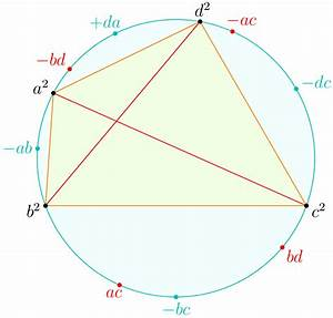 In The Diagram Which Must Be True For Point D To Be An