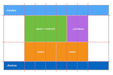 grid template columns building production ready css grid layouts today smashing magazine