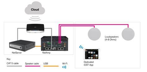 multi room speaker system systemline