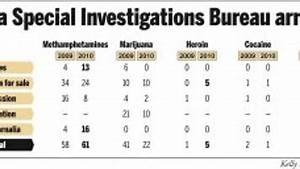 Marijuana and meth top list of Napa County illegal drugs ...