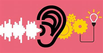Listening Understand Skill Why Reasons Paraphrasing Active