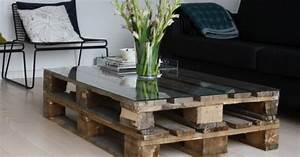 diy pallet coffee table hirerush blog With how to make a coffee table out of pallets