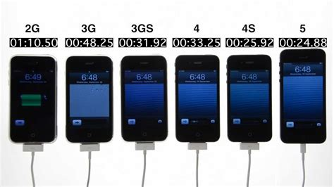 when did the iphone 5s come out boot test iphone 2g vs 3g vs 3gs vs 4 vs 4s vs 5