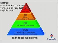 Prime Practice Health and Safety Audit and Review UK