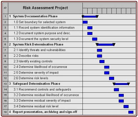 cyber security risk assessment  define  exposure
