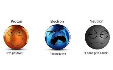 Neutron Electron Proton by Proton Electron Neutron The Spectrum Of Riemannium