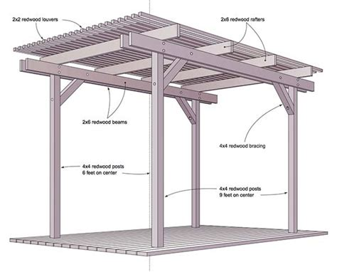 reading space ideas 51 diy pergola plans ideas you can build in your garden