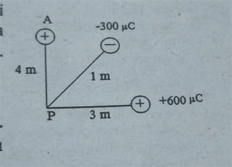 Titik a yang berjarak 10 cm dari suatu muatan listrik q mempunyai kuat medan listrik sebesar 180 n/c. Kuat Medan Listrik Di Suatu Titik Dalam Medan Listrik X Adalah 105 N/C. Berapa Kuat Medan ...