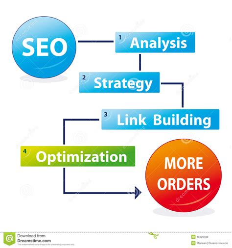 search engine optimization process search engine optimization process royalty free stock