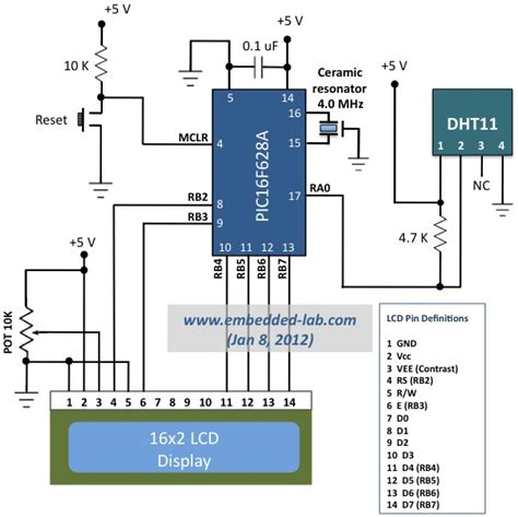 medicion de temperatura  humedad   sensor dht