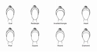 Shapes Shape Face Types Attractive Eye Faces