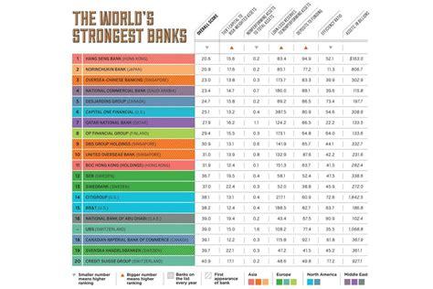 cuisine classement mondial meilleur cuisine au monde classement 28 images 201