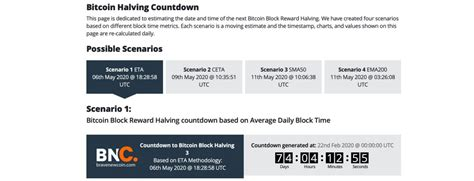 After every 210,000 blocks are mined (approximately every 4 years), the block reward halves and will keep on halving. Get Ready for the Bitcoin Halving - Here Are 9 Countdown Clocks You Can Monitor - Business Telegraph