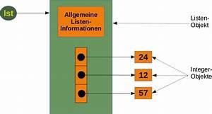 Python Zeitdifferenz Berechnen : numerisches python einf hrung in numpy ~ Themetempest.com Abrechnung