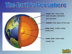 The Earth System. - ppt video online download