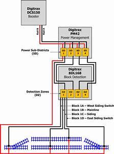 Csx Dixie Line In N Scale  Dcc  Block Detection