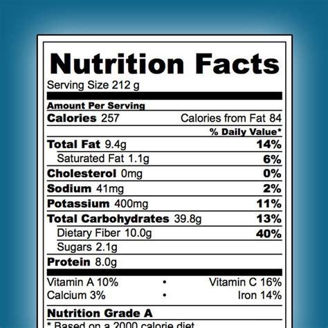 ideas  sweet potato nutrition facts