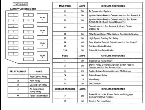1999 Grand Marqui Fuse Box Diagram Ford by 2002 Mercury Grand Marquis Power Steering Diagram