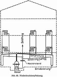 Bebaute Fläche Berechnen : heizung der eisenbahnhochbauten ~ Themetempest.com Abrechnung