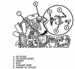 Are There Any Tricks To Changing The Diesel Fuel Filter On An 06 Dodge 3500 Sprinter Van With 2