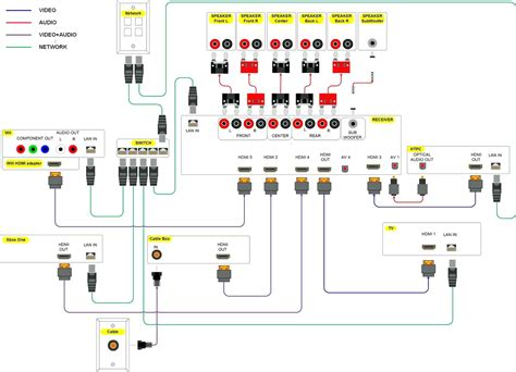 electrical house wiring diagram pdf wiring diagram and