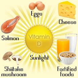what is the best form of vitamin d supplement spotlight vitamin d nutrition by erin