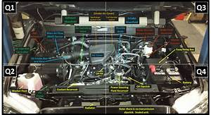 Engine Bay Guide For The 2tre-fe