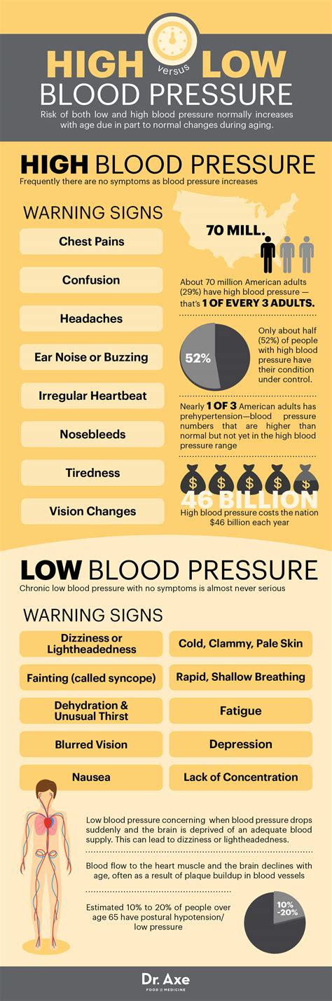 High Blood Pressure Symptoms And Natural Prevention. Workers Compensation Az Paint Interior Design. Car Insurance Quotes Md Rate Moving Companies. Hampton Roads Universities Web Site Optimizer. Information About Medicare 20 Year Term Life. Tuscarawas County Library Prototype Pcb Cheap. Hyundai Dealers Houston Texas. Lincoln City Culinary Center. Tree Service Louisville Home Mortgage Formula