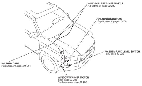 windshield washer pump honda ridgeline owners club forums