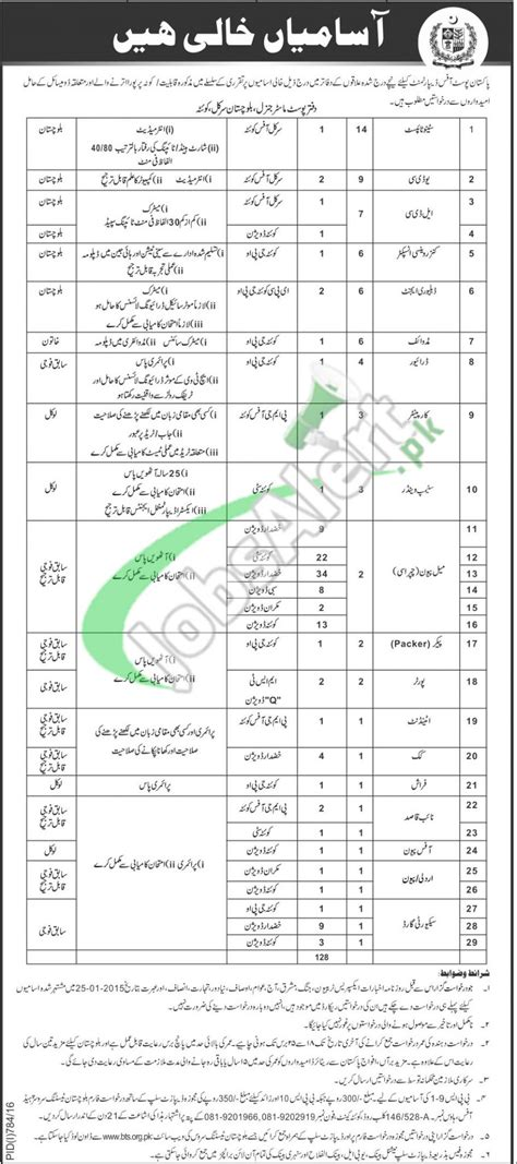 us post office application form post office jobs 2016 balochistan testing service bts