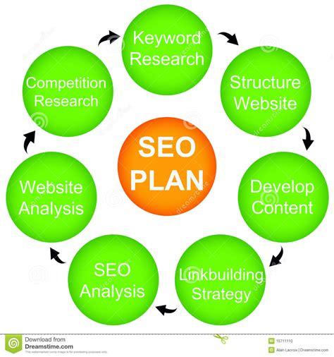 Seo Plan - seo plan stock photo image 15711110