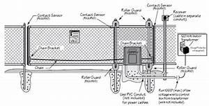 Gto 12v Slide Gate Operator  650lb Capacity