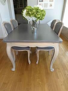 1000 idees a propos de peindre de vieux meubles sur for Meuble de salle a manger avec deco chambre pinterest