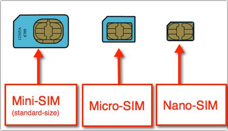 resolved nexus    nano sim card nexus
